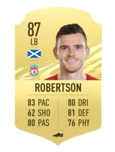 Andy Robertson FIFA 21