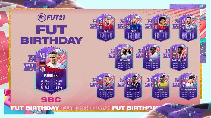 FIFA 21 FUT Birthday SBC Lukas Podolski