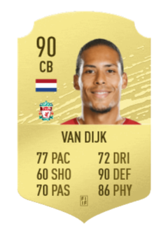 This image has an empty alt attribute; its file name is van-dijk-custom.png