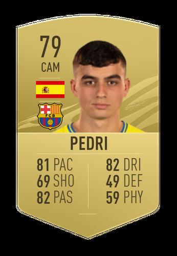 pedri-fifa-22-prediction