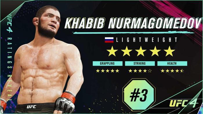 UFC 4 ratings final 1