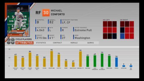 Michael Conforto MLB The Show 20 Franchise Mode Diamond Dynasty