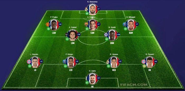 france-fifa-21-euro-2020-2