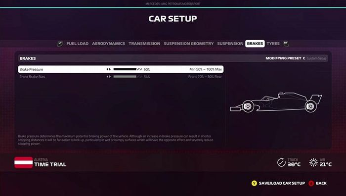 F1 2019 Austrian Grand Prix setup brakes