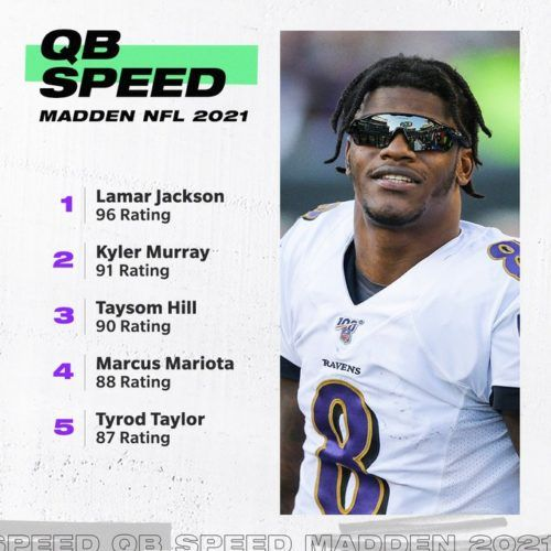 madden 21 fastest qbs 1