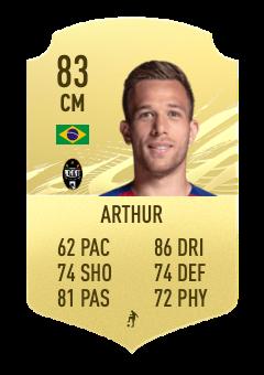 arthur fifa 22 prediction