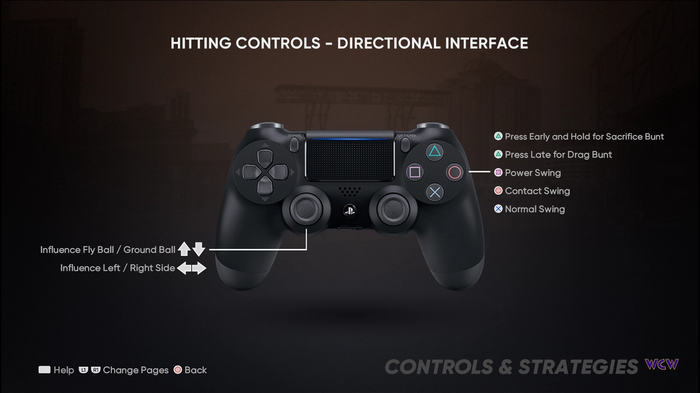 MLB The Show 21 Batting Hitting Guide Controls Directional Interface