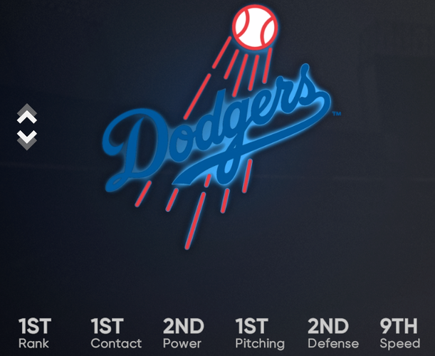 MLb The Show 21 Franchise Mode Best Teams