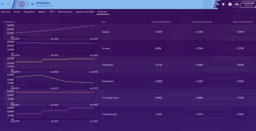 Man City's finances in Football Manager 2020