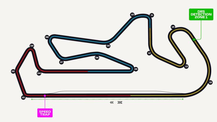 portugal grand prix f1 2021 circuit