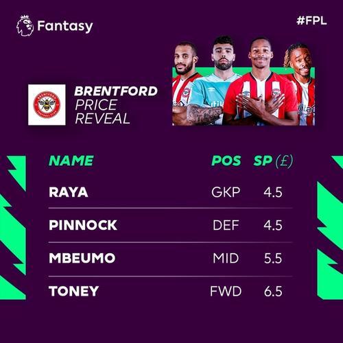 brentford fpl price reveal