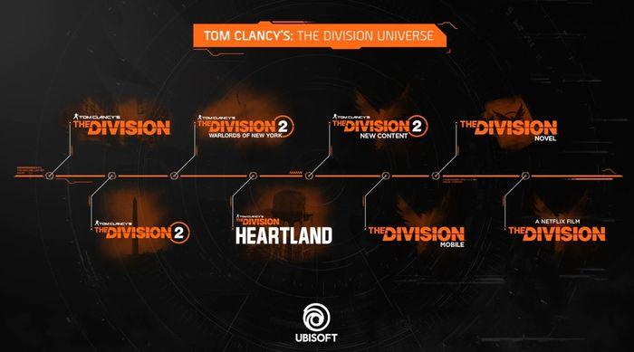 Timeline outlining the Division Universe and their expansion into other media
