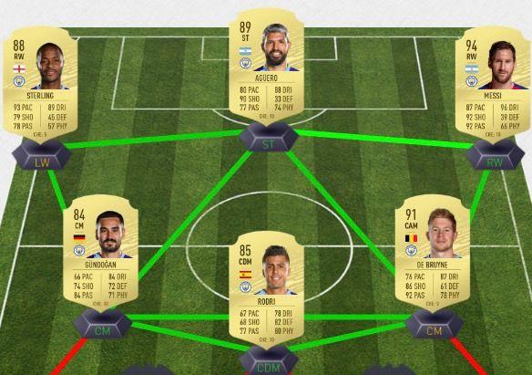 Lionel Messi Man City FIFA 21 1