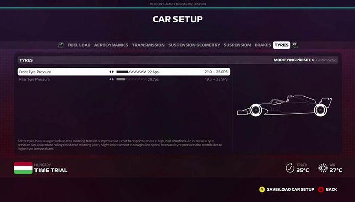 F1 2019 Hungarian Grand Prix setup tyres