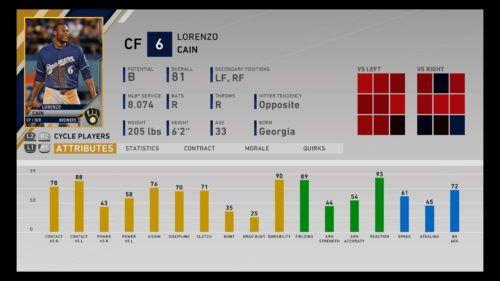 MLB The Show 20 best center fielder Lorenzo Cain