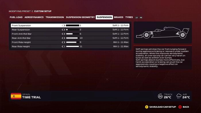 F1 2020 Spain wet suspension