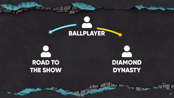 GO EVERYWHERE: The new Ballplayer heads to multiple modes