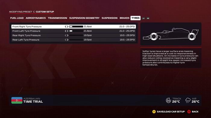 F1 2020 Baku wet tyres