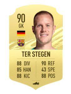 Ter Stegen FIFA 21