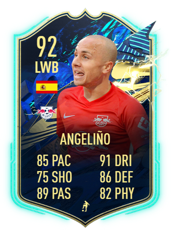 angelino-fifa-21-tots-prediction