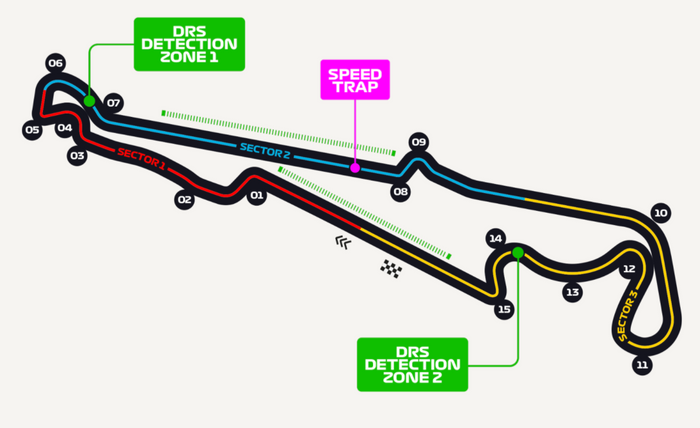 french grand prix f1 2021 circuit Circuit Paul Ricard