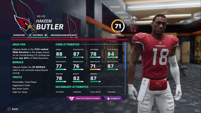 Madden 21 Butler 1