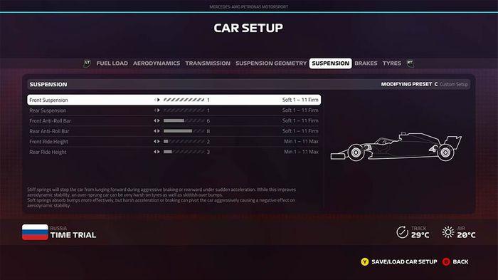 F1 2019 Russian Grand Prix setup suspension