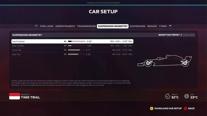 F1 2019 Monaco Grand Prix setup suspension geometry