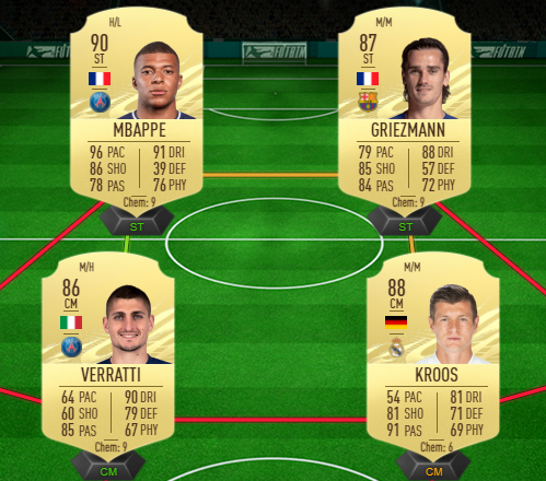 LINK UP! See the different colour link lines between the players