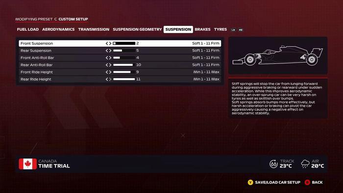 F1 2020 Canada wet suspension