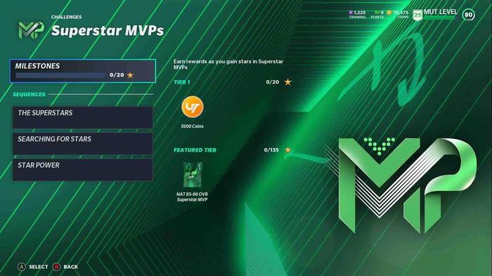 Madden 21 Superstar MVPs solos 1