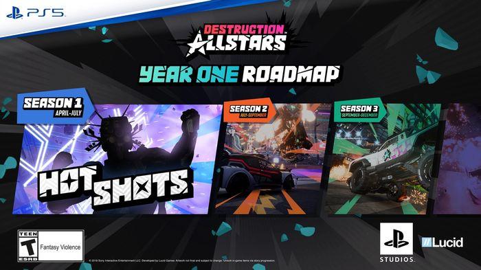 Destruction AllStars Season 1 Roadmap