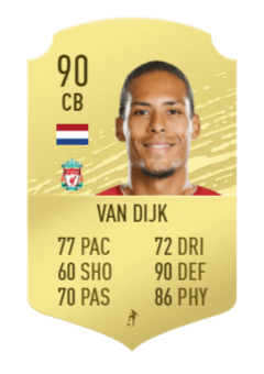 Virgil Van Dijk Basic FUT
