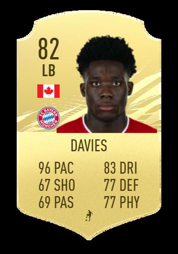 Davies' FIFA 22 prediction