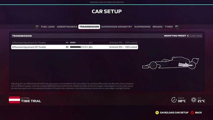 F1 2019 Austrian Grand Prix setup transmission