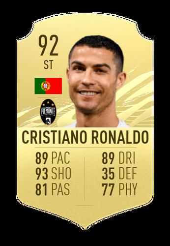 cristiano ronaldo fifa 22