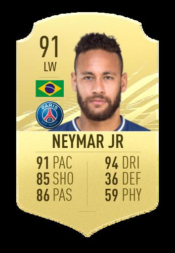 neymar fifa 21 ultimate team