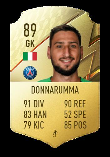 donnarumma-fifa-22