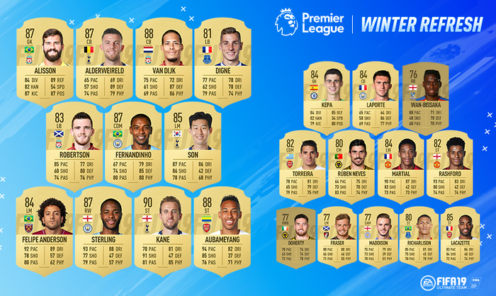 FIFA 19 - The staggered release went down a hit with FUT fans