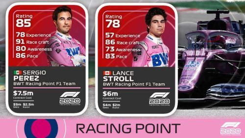 racing point driver ratings