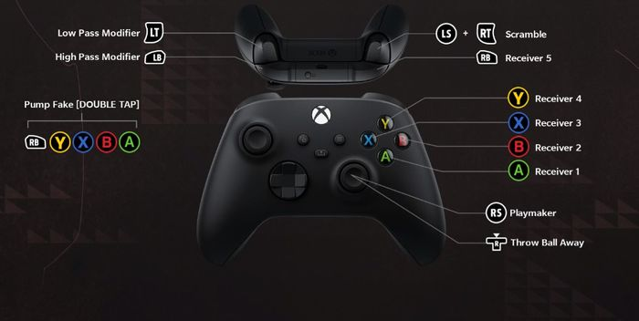 The XBOX passing controls layout for Madden 22