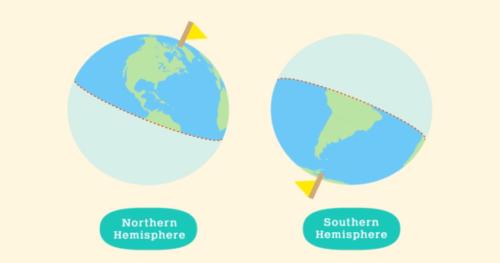 The 2 hemisphere options in Animal Crossing: New Horizons