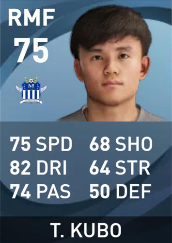 takefusa-kubo-pes-2021-card