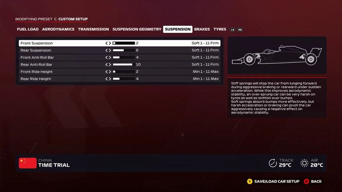 F1 2020 China Suspension
