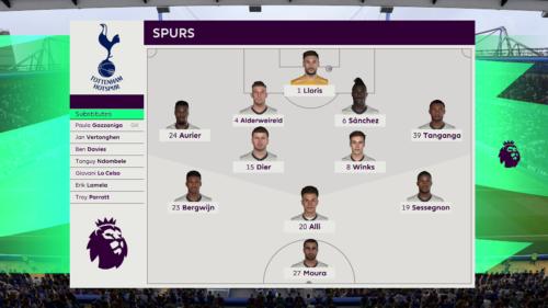 Spurs lineup Chelsea