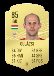 Gulacsi-Basic