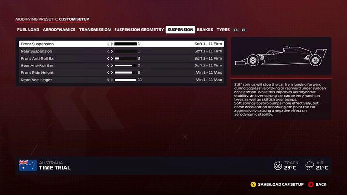 F1 2020 Australia wet suspension