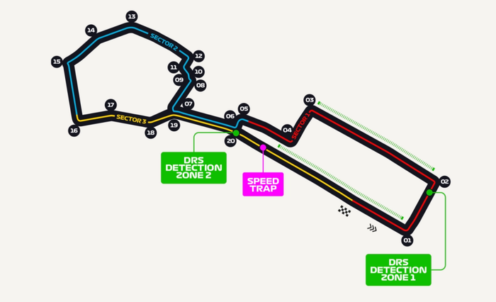 f1 2021 baku circuit guide