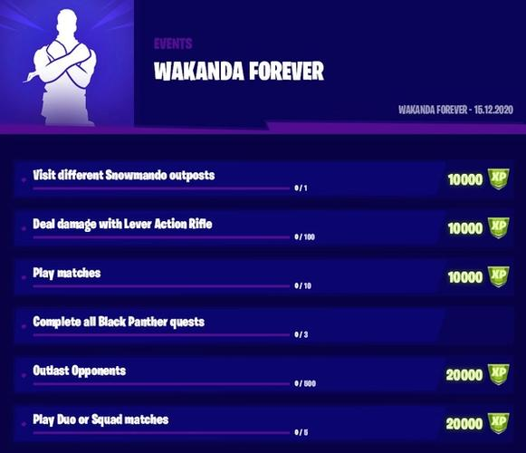 BLACK PANTHER: The Wakanda Forever challenges will grant the free emote once completed.