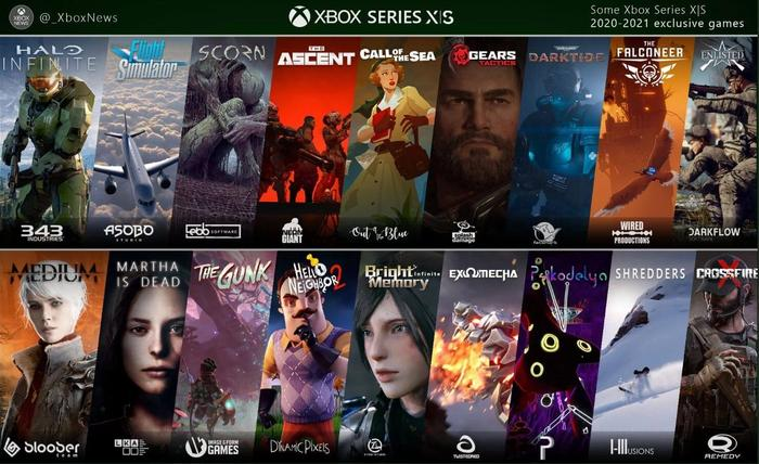 Microsoft Flight Simulator 2020 xbox series x s release date leak next gen